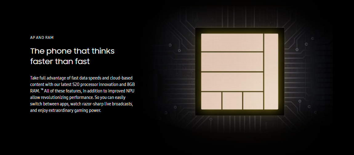 Samsung Galaxy S20 FE 128GB/8GB RAM SM-G780F/DS DUAL SIM (FACTORY UNLOCKED) 6.5″