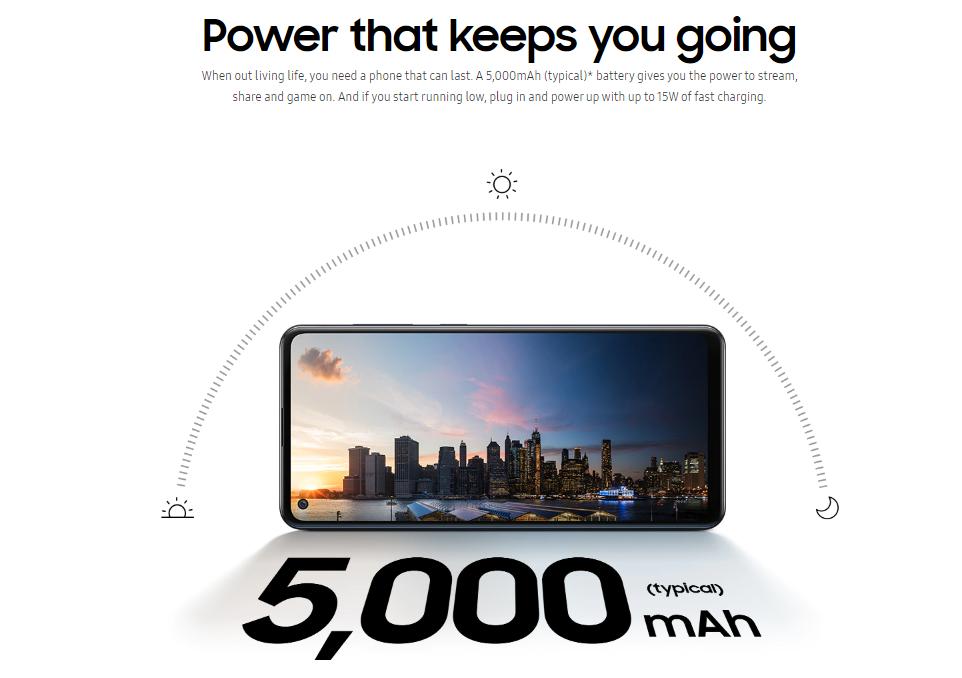 Samsung Galaxy A21s 64GB 4GB RAM SM-A217F/DS (FACTORY UNLOCKED) 6.5″ Dual Sim